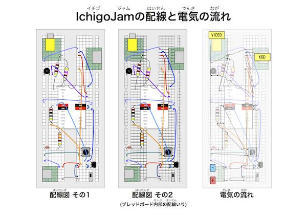 Ichigojamの配線と電気の流れ